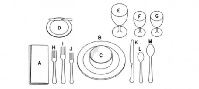 yemek-masasi-duzeni