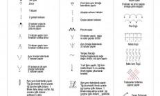 Tığ Diyagram Tablosu