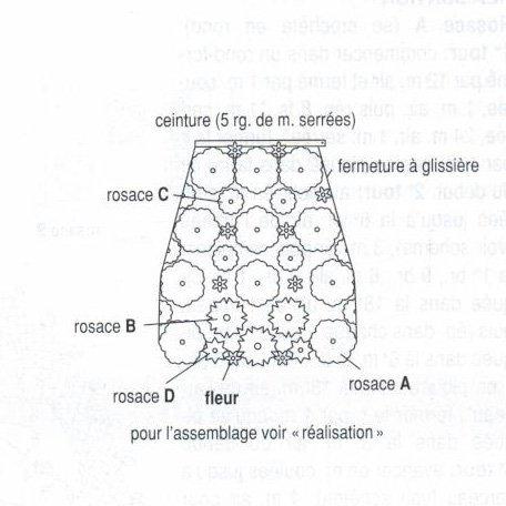 tig-isi-motifli-dantel-etek-yapimi-15