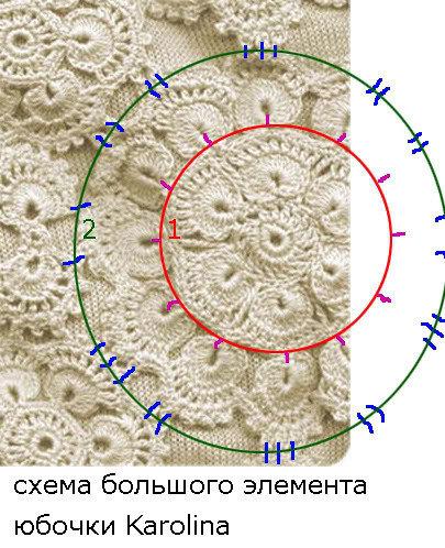 tig-isi-motifli-dantel-etek-yapimi-4