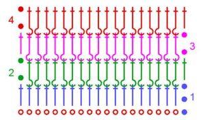 orgu-yazlik-bere-modeli-yapilisi-mimuu-com-6-300x176